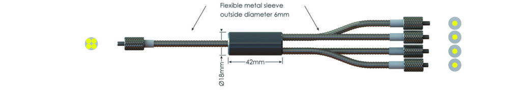 Multi-Furcated Fiber-Optic Cables