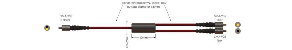 Fiber-Optic Cables - Avantes fiber optics